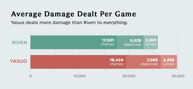 graph-damage