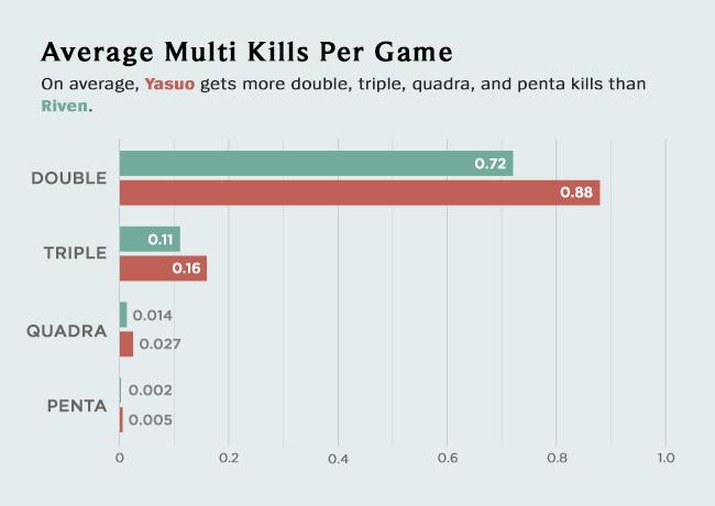 graph-kills
