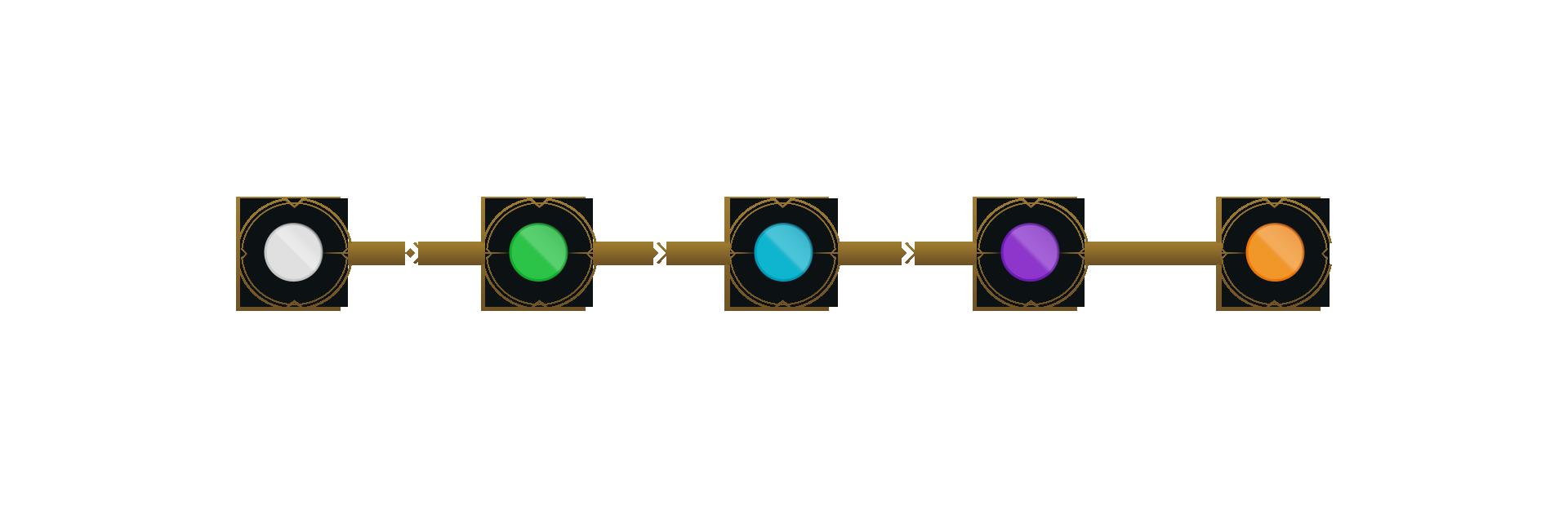 Универсальная цветовая схема для отображения рангов (по возрастанию слева направо).