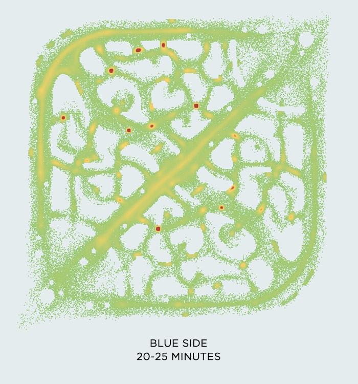 blue-20-25-min
