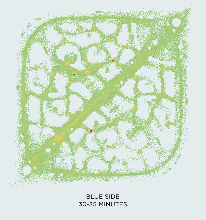 blue-30-35-min