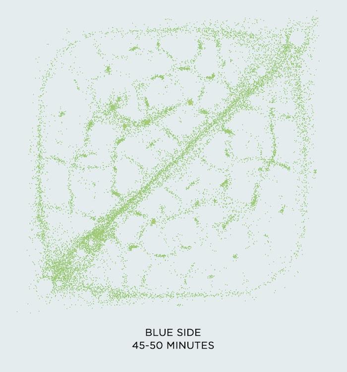blue-45-50-min