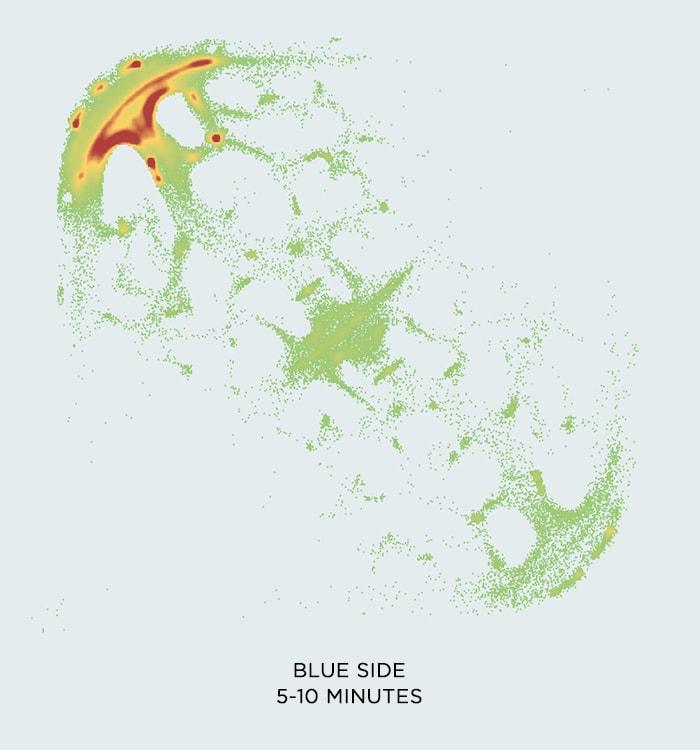 blue-5-10-min