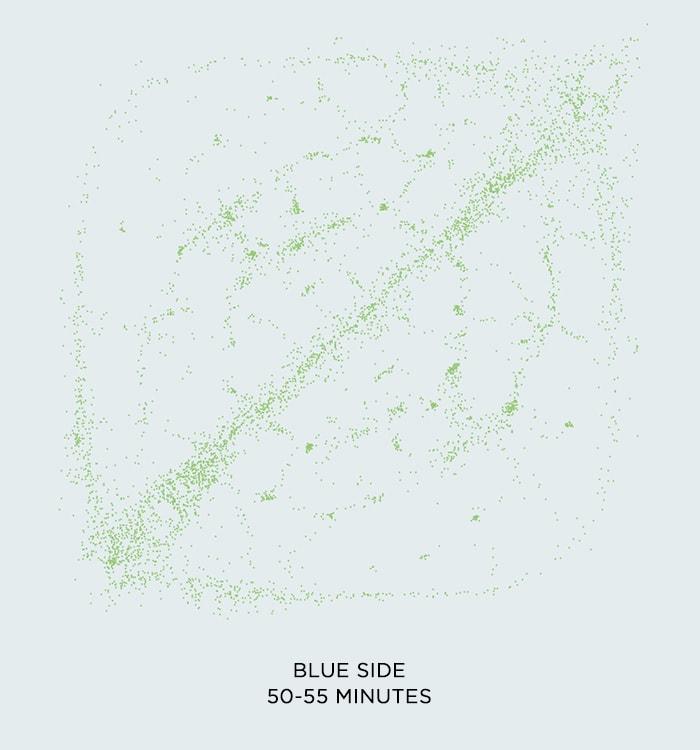 blue-50-55-min