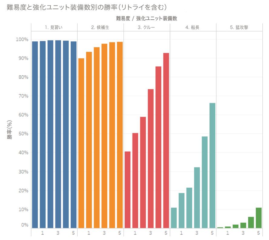 odyssey-graph1_JP
