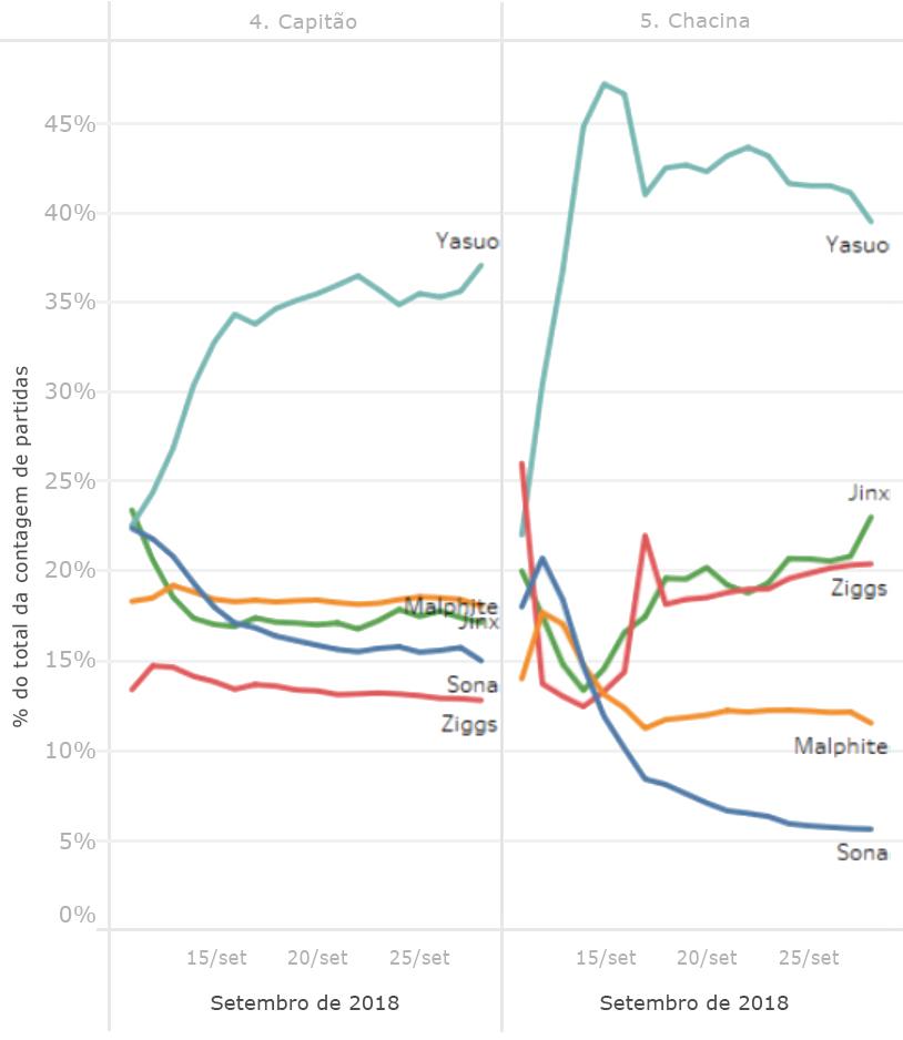 odyssey-graph2-por_BR