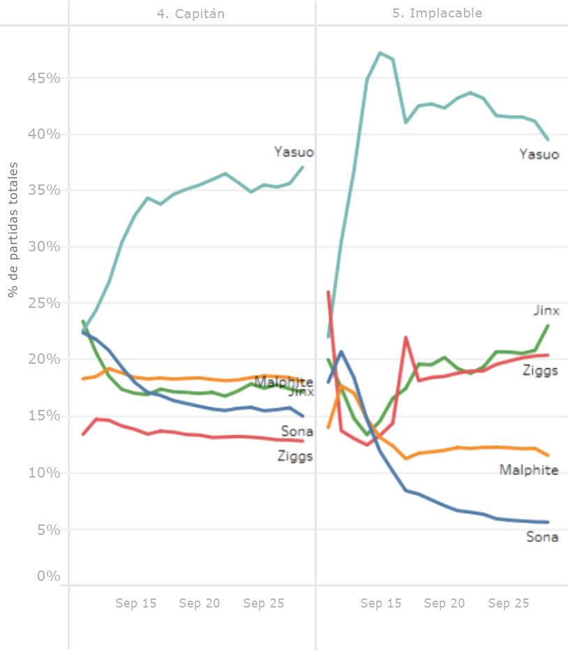 odyssey-graph2LATAM (1)