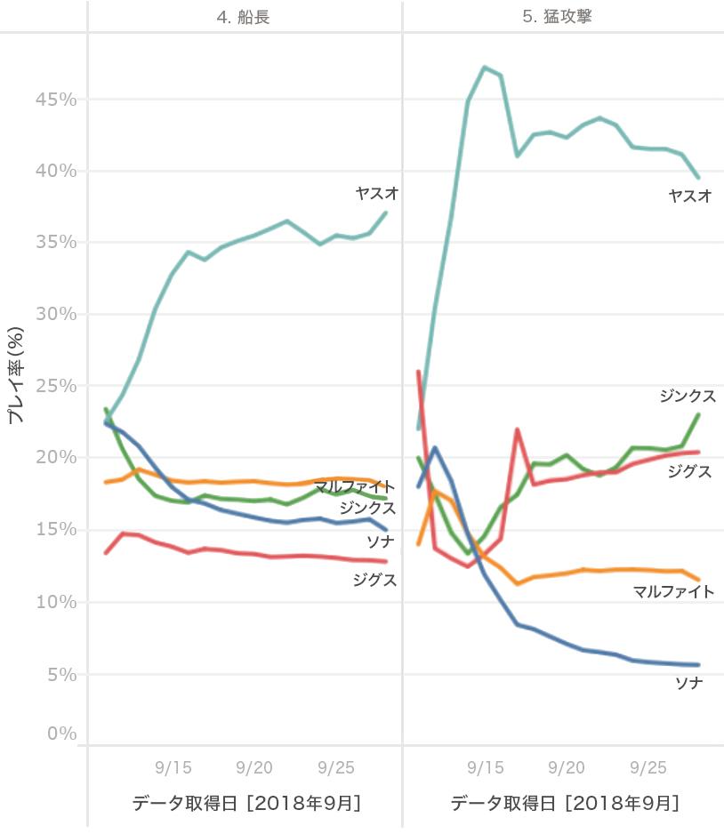 odyssey-graph2_JP