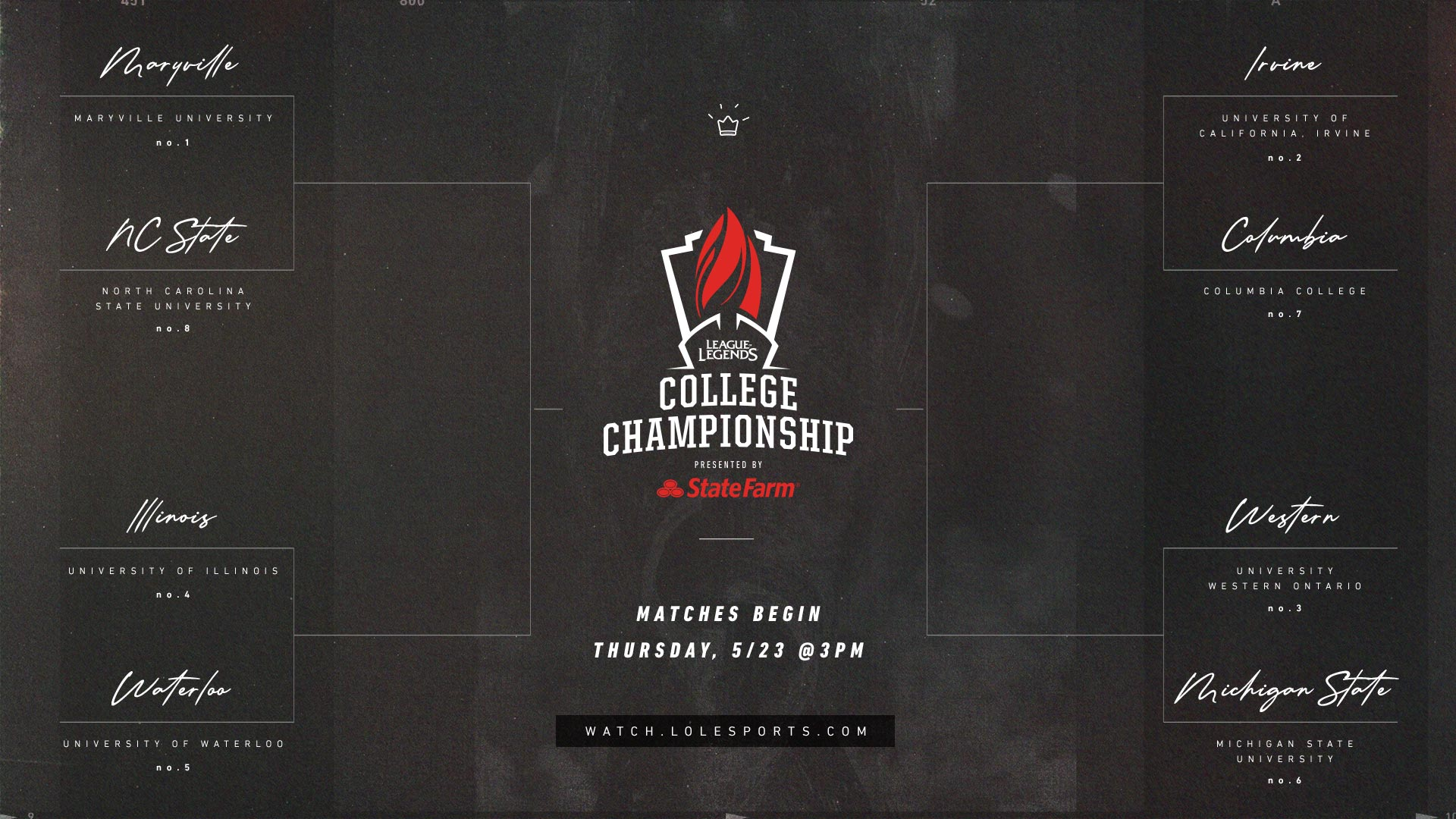 2019 League of Legends College Championship – League of Legends