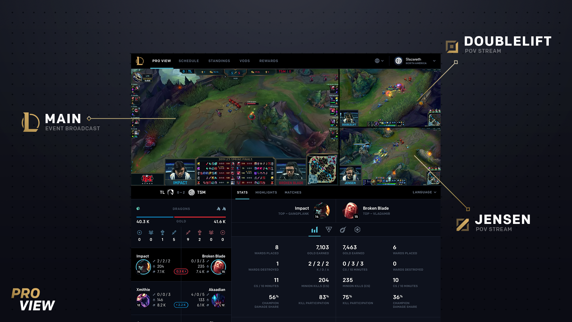 Pro View: Leveling up the Esports Viewing Experience